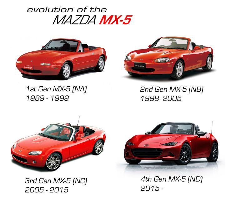 Mazda MX-5 I (NA) 1989 - 1998 Roadster #4