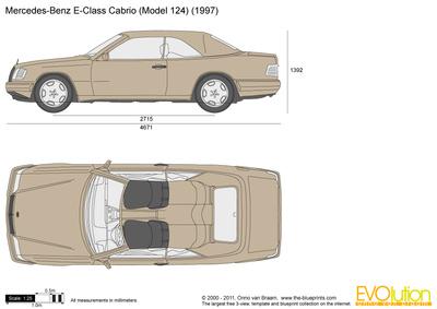 Mercedes-Benz E-klasse I (W124) 1993 - 1997 Cabriolet #2