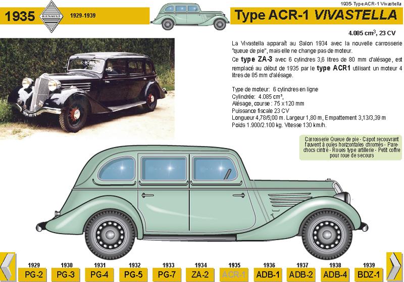 Renault Vivastella 1929 - 1939 Sedan #2