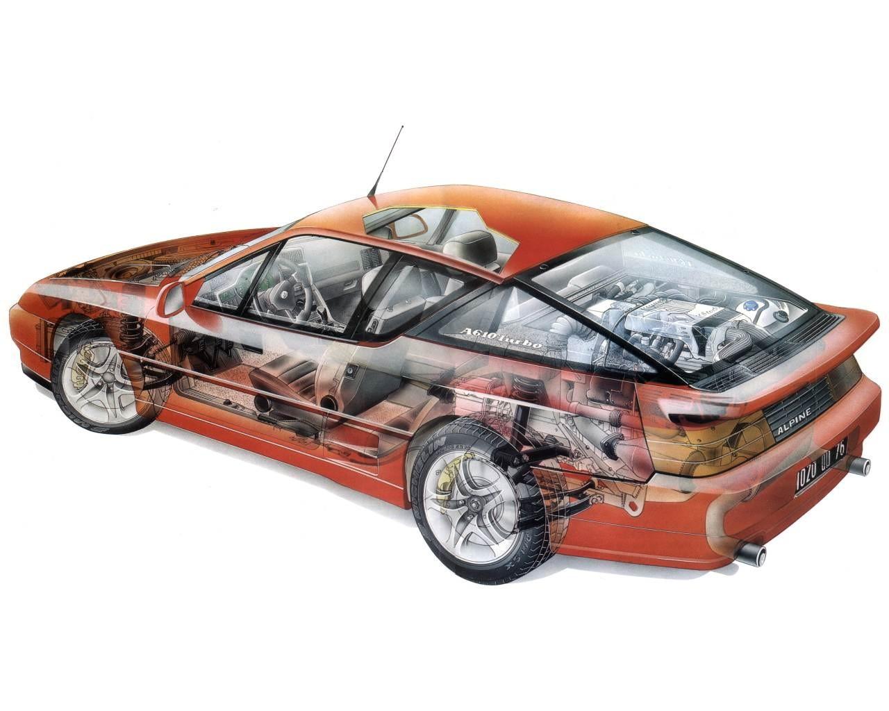 Alpine A610 1991 - 1995 Coupe #1