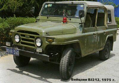 Beijing BJ212 1964 - 1987 SUV #4