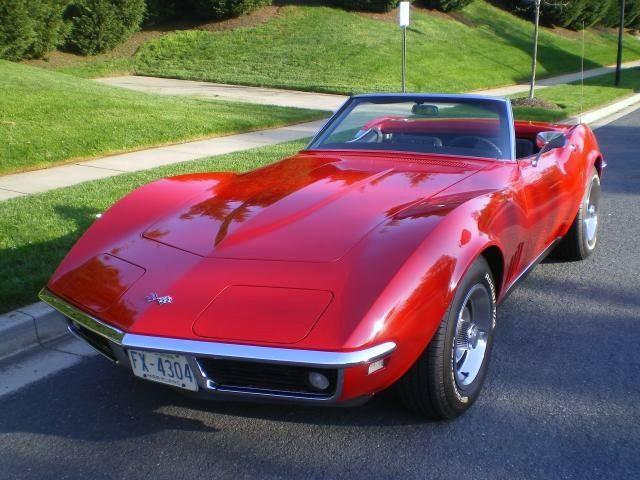 Chevrolet Corvette C3 1968 - 1982 Cabriolet #7