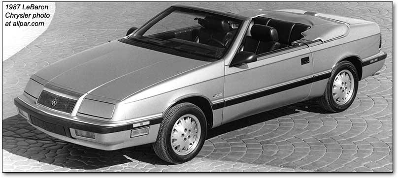 Chrysler LeBaron II 1981 - 1989 Cabriolet #7