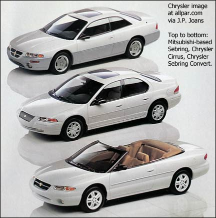 Chrysler Stratus 1994 - 2000 Cabriolet #7