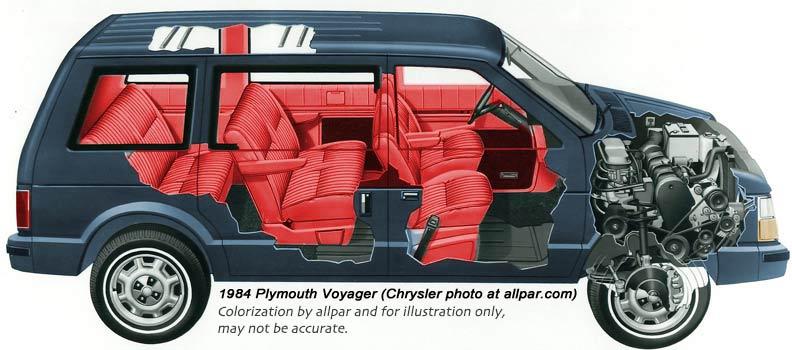 Chrysler Voyager I 1984 - 1990 Minivan #8